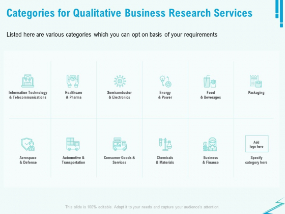 Qualitative Market Research Study Categories For Qualitative Business Research Services Guidelines PDF