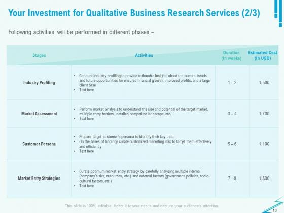 Qualitative_Market_Research_Study_Proposal_Ppt_PowerPoint_Presentation_Complete_Deck_With_Slides_Slide_13