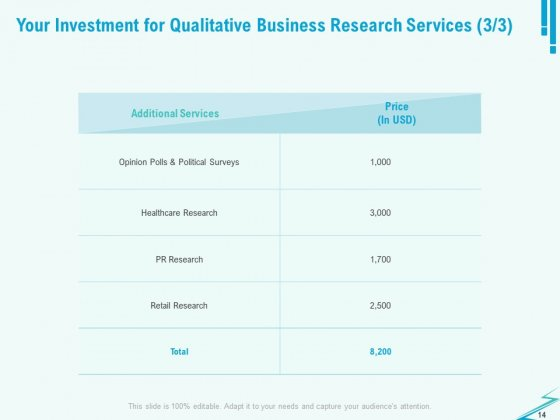 Qualitative_Market_Research_Study_Proposal_Ppt_PowerPoint_Presentation_Complete_Deck_With_Slides_Slide_14