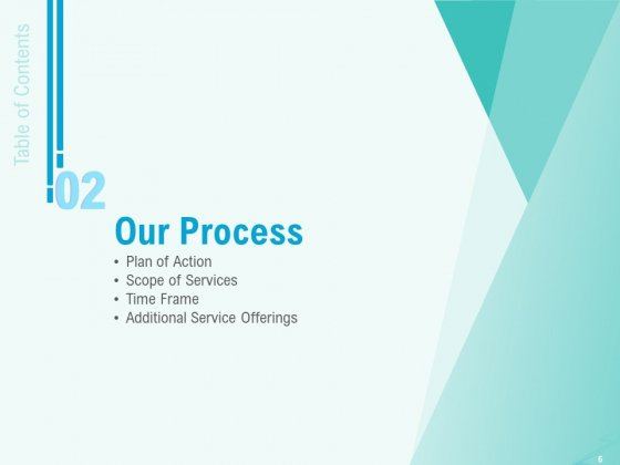 Qualitative_Market_Research_Study_Proposal_Ppt_PowerPoint_Presentation_Complete_Deck_With_Slides_Slide_6