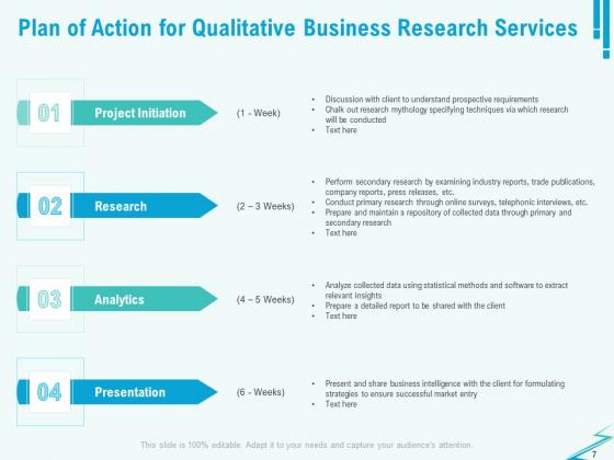 Qualitative_Market_Research_Study_Proposal_Ppt_PowerPoint_Presentation_Complete_Deck_With_Slides_Slide_7