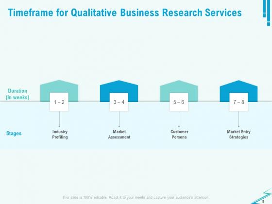 Qualitative_Market_Research_Study_Proposal_Ppt_PowerPoint_Presentation_Complete_Deck_With_Slides_Slide_9