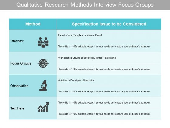 Qualitative Research Methods Interview Focus Groups And Observation Ppt PowerPoint Presentation Ideas Visuals