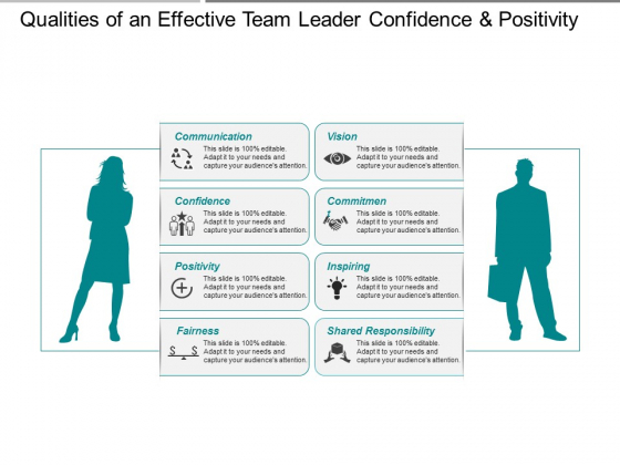 Qualities Of An Effective Team Leader Confidence And Positivity Ppt PowerPoint Presentation Visual Aids Infographic Template