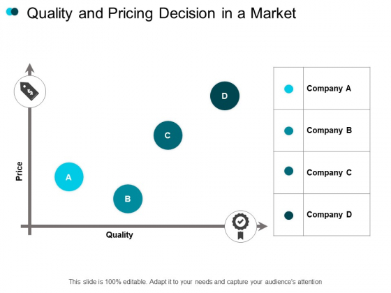 Quality And Pricing Decision In A Market Ppt PowerPoint Presentation Layouts Professional