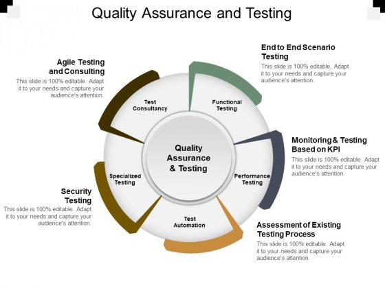 Quality Assurance And Testing Ppt PowerPoint Presentation Infographic Template Design Ideas