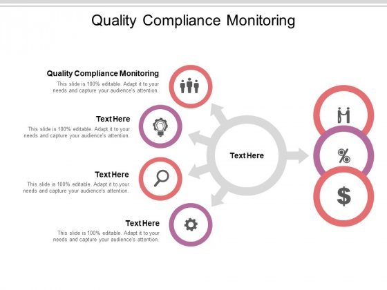 Quality Compliance Monitoring Ppt PowerPoint Presentation Professional Objects Cpb Pdf