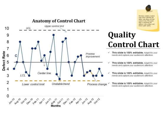 Quality control chart ppt powerpoint presentation inspiration
