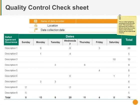 Quality Control Check Sheet Ppt PowerPoint Presentation Infographic ...