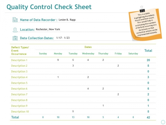 Quality Control Check Sheet Template 1 Ppt PowerPoint Presentation Infographics Slides
