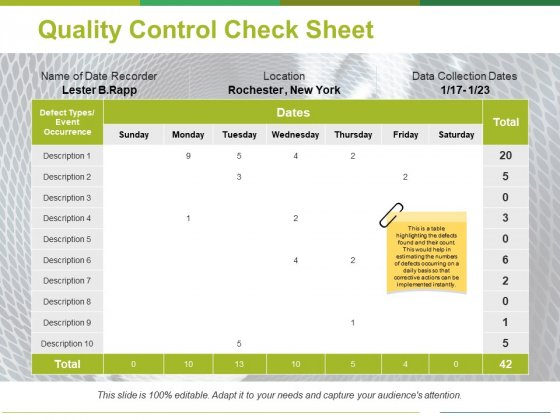 Quality Control Template from www.slidegeeks.com