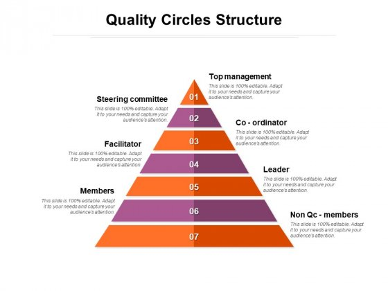 Quality_Control_Cycle_Framework_Ppt_PowerPoint_Presentation_Layouts_Ideas_PDF_Slide_1