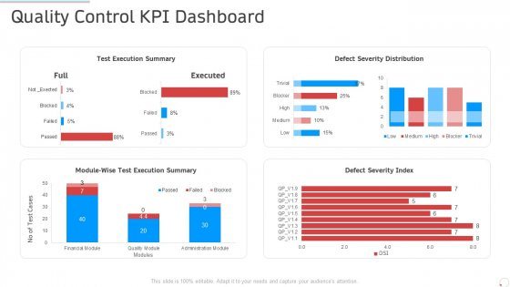 Quality Control Kpi Dashboard Manufacturing Control Ppt Infographics Master Slide PDF