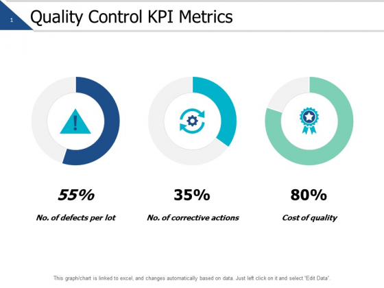 Quality Control Kpi Metrics Ppt PowerPoint Presentation Summary Gallery