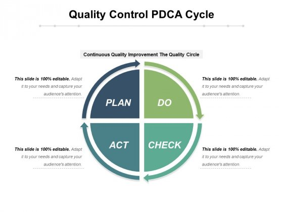 Quality Control PDCA Cycle Ppt PowerPoint Presentation Infographics Slide Download PDF