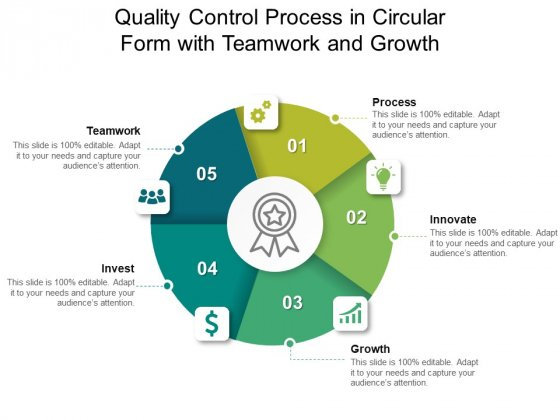 Quality Control Process In Circular Form With Teamwork And Growth Ppt PowerPoint Presentation Outline PDF