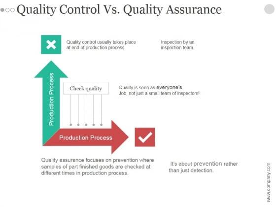 Quality Control Vs Quality Assurance Ppt PowerPoint Presentation Portfolio