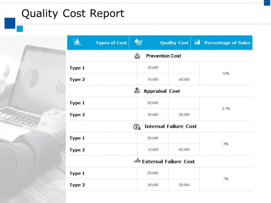 Quality Cost Report Ppt PowerPoint Presentation Layouts Graphic Images