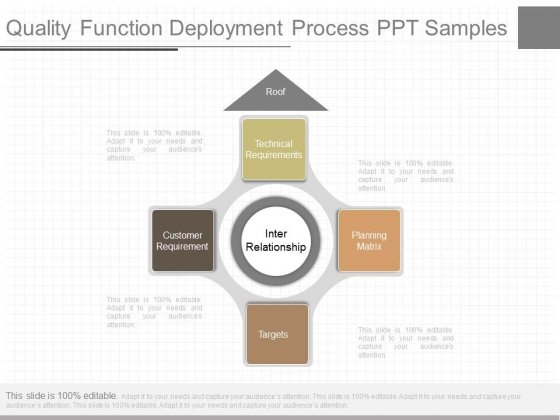 Quality Function Deployment Process Ppt Samples