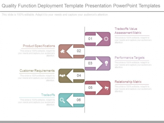 Quality Function Deployment Template Presentation Powerpoint Templates