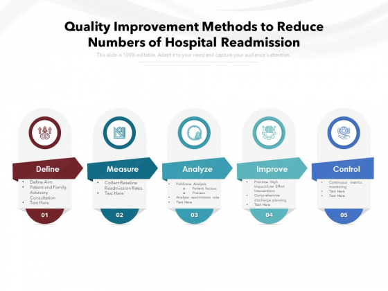 Quality Improvement Methods To Reduce Numbers Of Hospital Readmission Ppt PowerPoint Presentation File Objects PDF