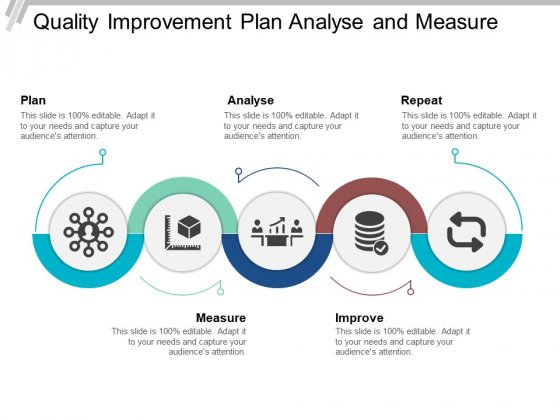 Quality Improvement Plan Analyse And Measure Ppt PowerPoint Presentation Infographics Picture
