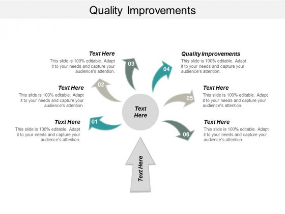 Quality Improvements Ppt PowerPoint Presentation Layouts Example File Cpb