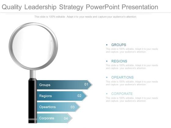 Quality Leadership Strategy Powerpoint Presentation
