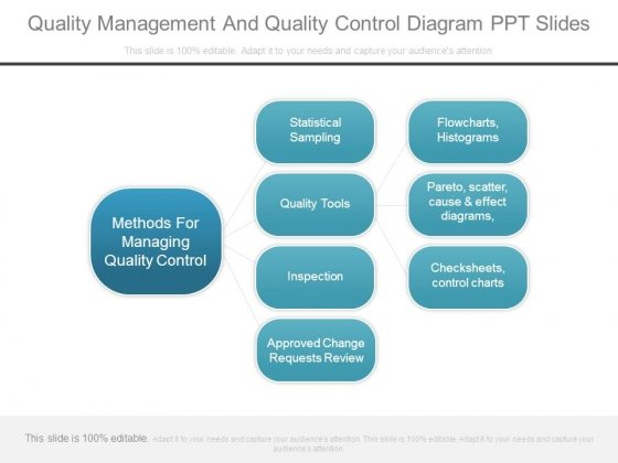 Quality Management And Quality Control Diagram Ppt Slides