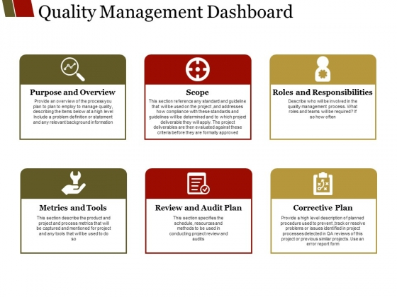 Quality Management Dashboard Ppt PowerPoint Presentation Professional Gridlines