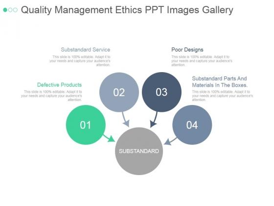 Quality Management Ethics Ppt PowerPoint Presentation Graphics