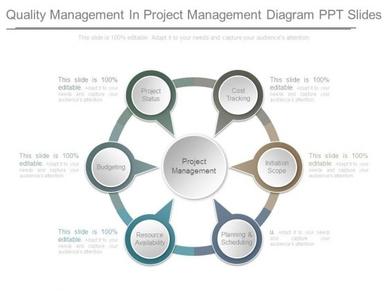 Quality Management In Project Management Diagram Ppt Slides