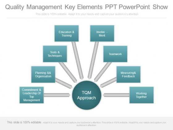 Quality Management Key Elements Ppt Powerpoint Show