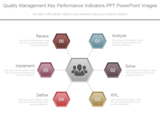 Quality Management Key Performance Indicators Ppt Powerpoint Images