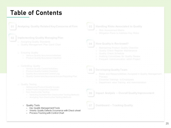 Quality_Management_Plan_QMP_Ppt_PowerPoint_Presentation_Complete_Deck_With_Slides_Slide_25