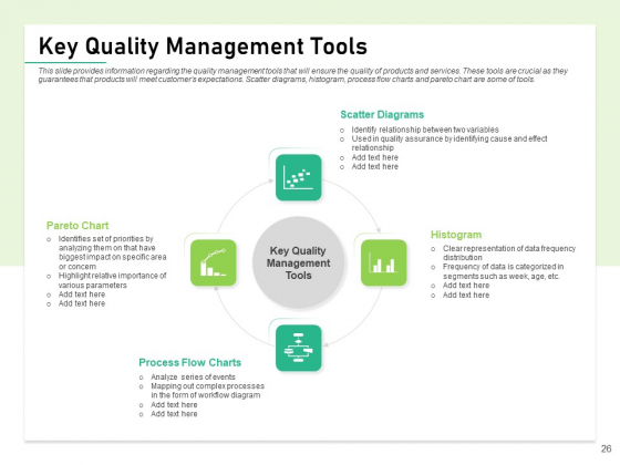 Quality_Management_Plan_QMP_Ppt_PowerPoint_Presentation_Complete_Deck_With_Slides_Slide_26