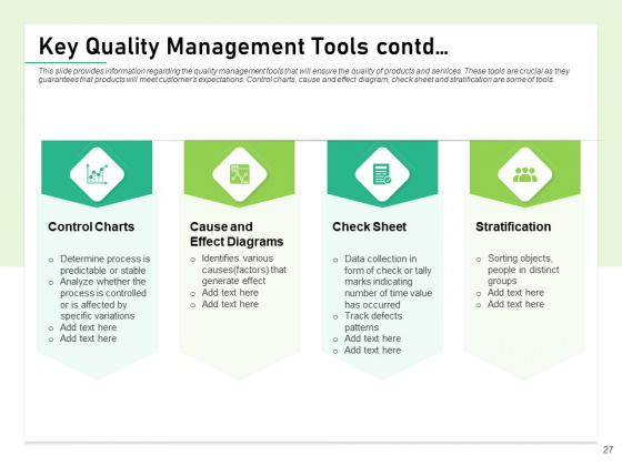Quality_Management_Plan_QMP_Ppt_PowerPoint_Presentation_Complete_Deck_With_Slides_Slide_27