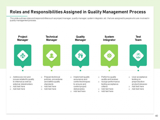 Quality_Management_Plan_QMP_Ppt_PowerPoint_Presentation_Complete_Deck_With_Slides_Slide_40