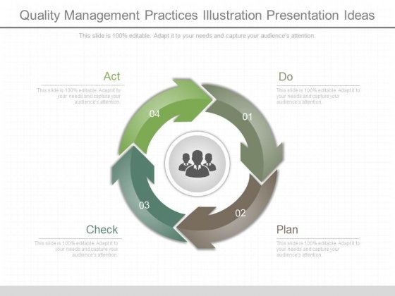 Quality Management Practices Illustration Presentation Ideas