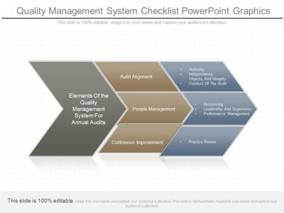 Quality Management System Checklist Powerpoint Graphics