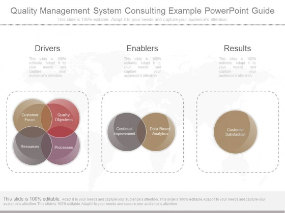 Quality Management System Consulting Example Powerpoint Guide