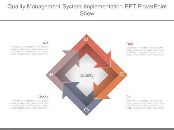 Quality Management System Implementation Ppt Powerpoint Show