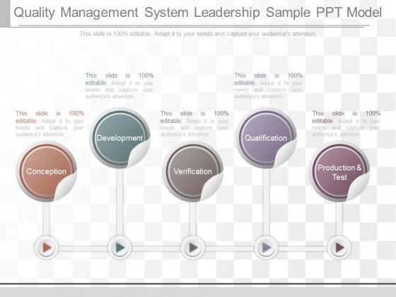Quality Management System Leadership Sample Ppt Model