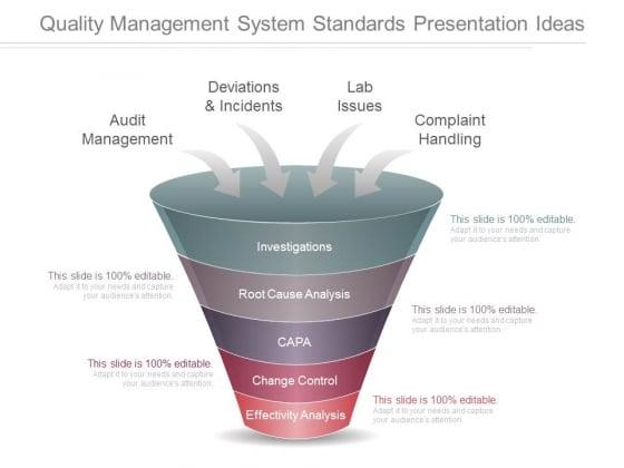 Quality Management System Standards Presentation Ideas