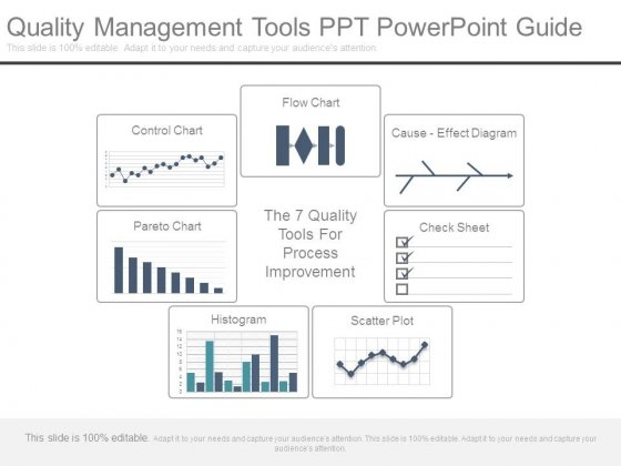 Quality Management Tools Ppt Powerpoint Guide