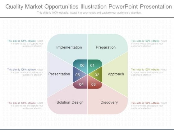 Quality Market Opportunities Illustration Powerpoint Presentation