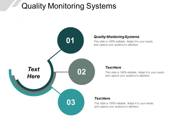 Quality Monitoring Systems Ppt PowerPoint Presentation Icon Elements Cpb