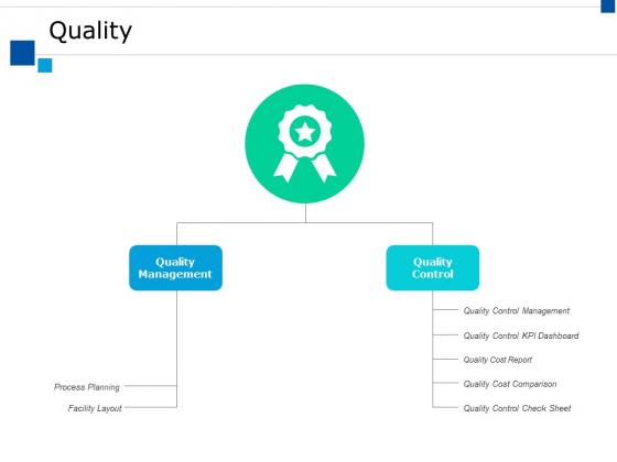 Quality Ppt PowerPoint Presentation Portfolio Objects