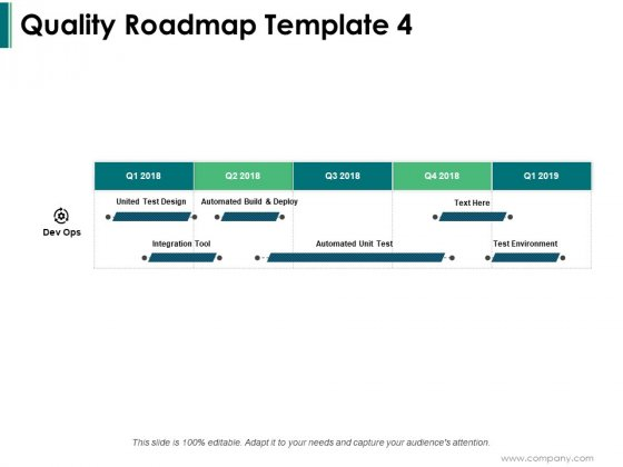 Quality Roadmap Environment Ppt PowerPoint Presentation Outline Visual Aids