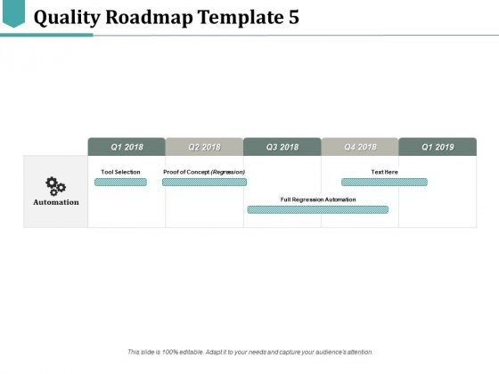 Quality Roadmap Full Regression Automation Ppt PowerPoint Presentation Portfolio Background Image